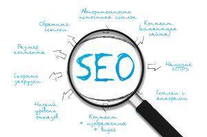 Продвижение сайтов, основные факторы ранжирования в Яндексе