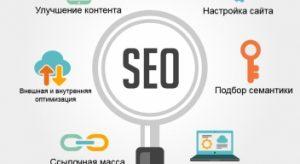 Способы проверки качества SEO текстов для сайта
